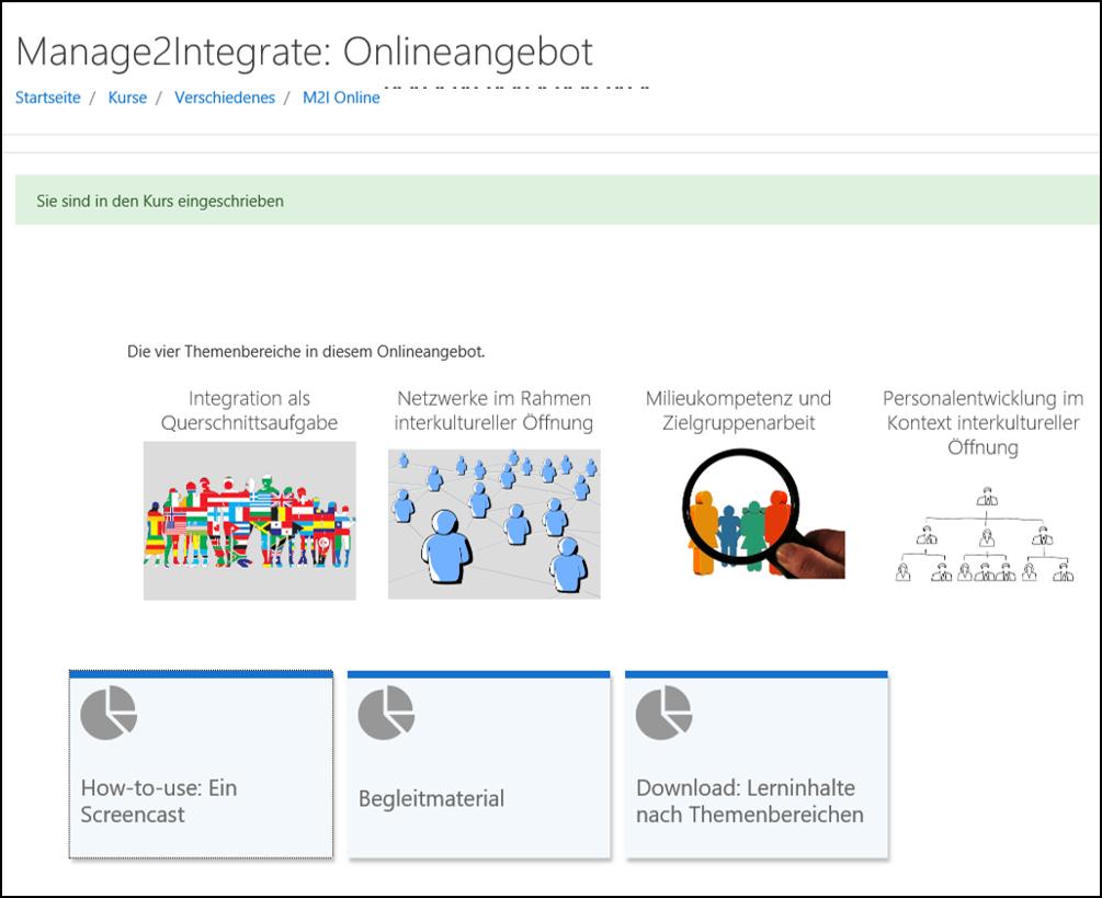 M2I Onlinemodule